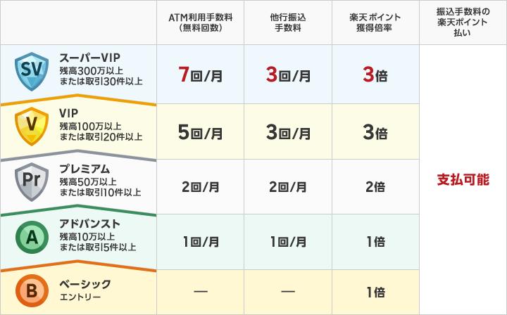 f:id:SawayakaJiro:20201023121527p:plain