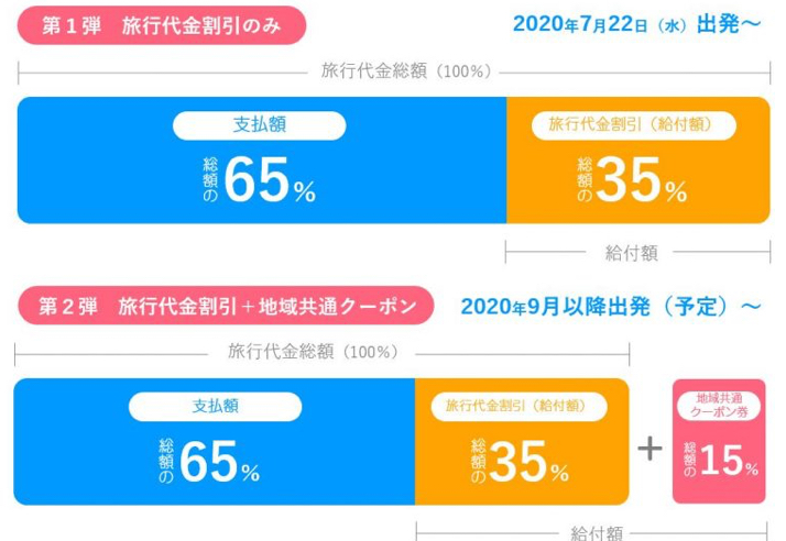 f:id:SawayakaJiro:20201026182812p:plain