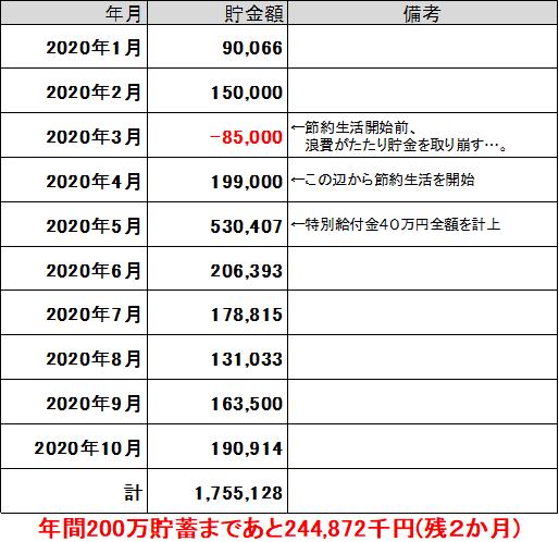 f:id:SawayakaJiro:20201105113755p:plain
