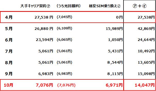 f:id:SawayakaJiro:20201105145244p:plain