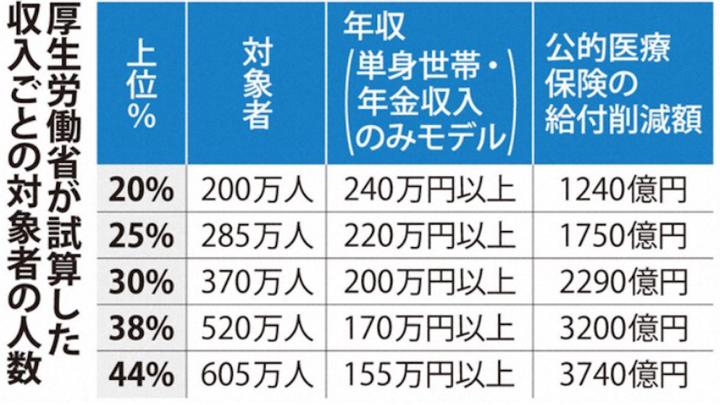 f:id:SawayakaJiro:20201120071421j:plain