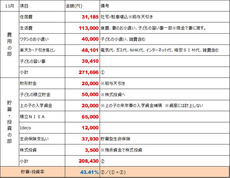 f:id:SawayakaJiro:20201124072726p:plain