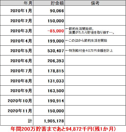 f:id:SawayakaJiro:20201126040521p:plain
