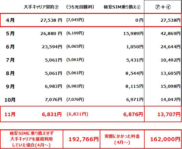 f:id:SawayakaJiro:20201206035708p:plain