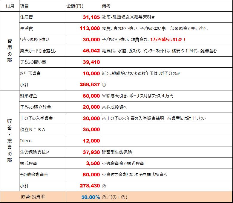 f:id:SawayakaJiro:20201224041840p:plain