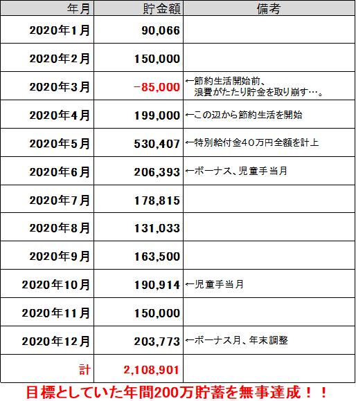 f:id:SawayakaJiro:20201225031418p:plain