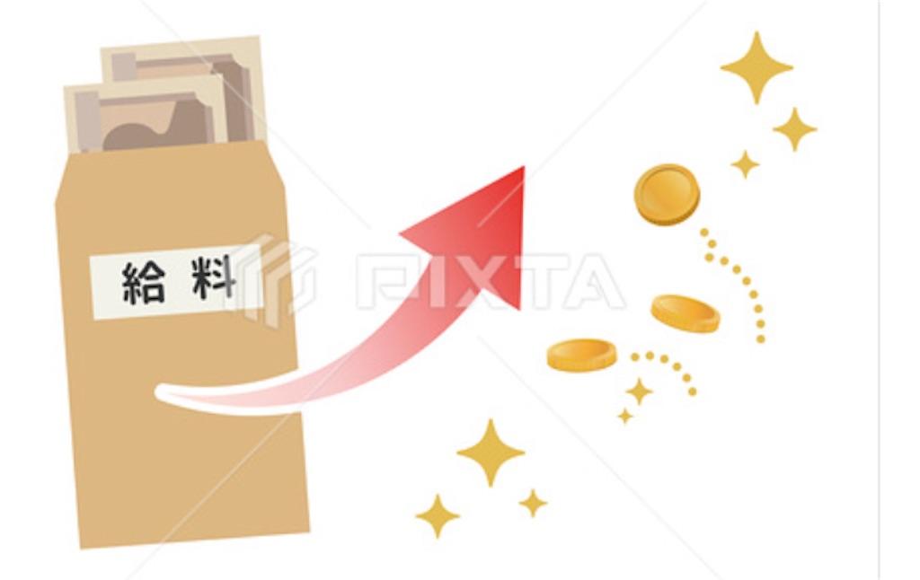f:id:SawayakaJiro:20210125171242j:plain