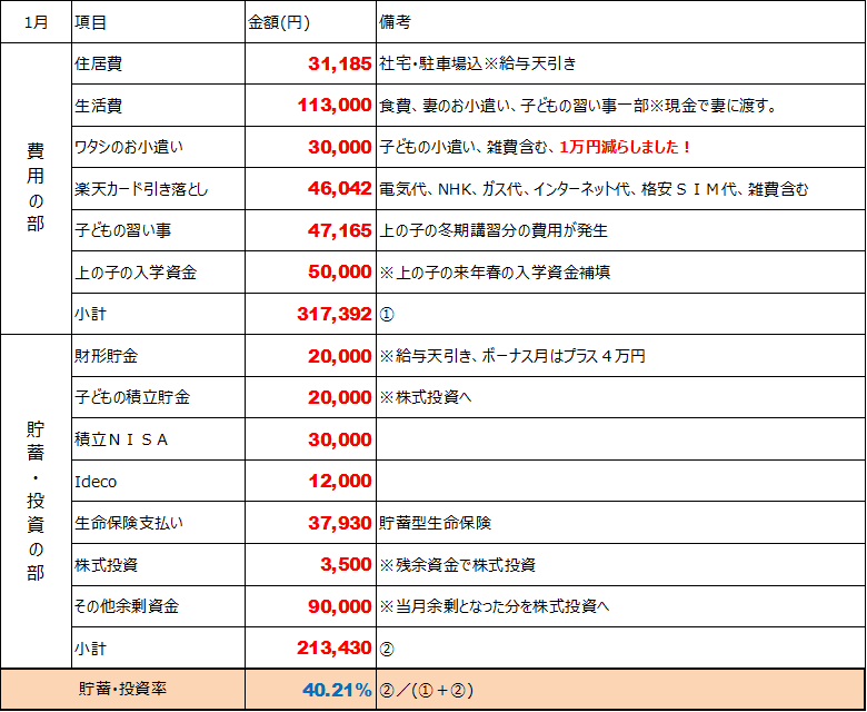f:id:SawayakaJiro:20210127063110p:plain