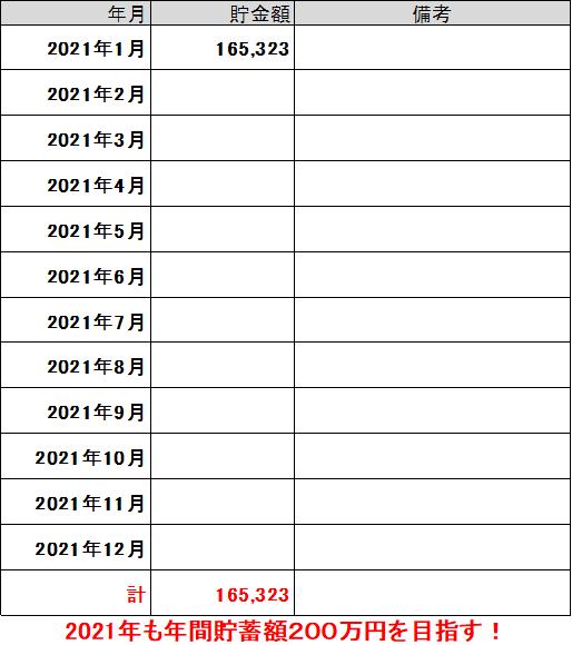f:id:SawayakaJiro:20210129023937p:plain