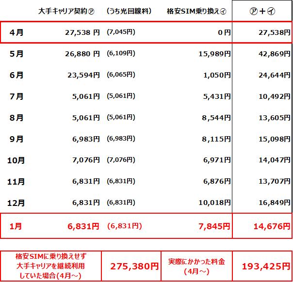 f:id:SawayakaJiro:20210206044158p:plain