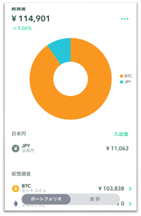 f:id:SawayakaJiro:20210207141128p:plain