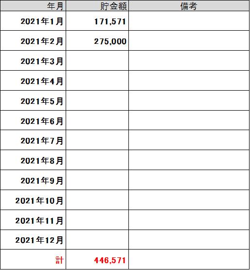 f:id:SawayakaJiro:20210228031035p:plain