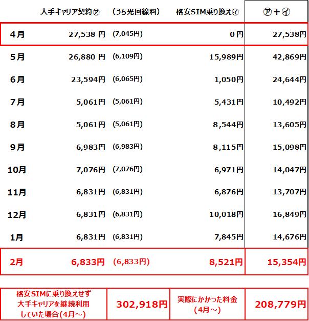 f:id:SawayakaJiro:20210310021729p:plain