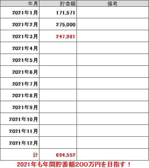 f:id:SawayakaJiro:20210327042816p:plain