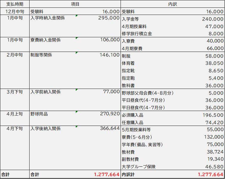 f:id:SawayakaJiro:20210328071453p:plain