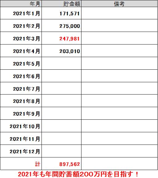f:id:SawayakaJiro:20210429044342p:plain