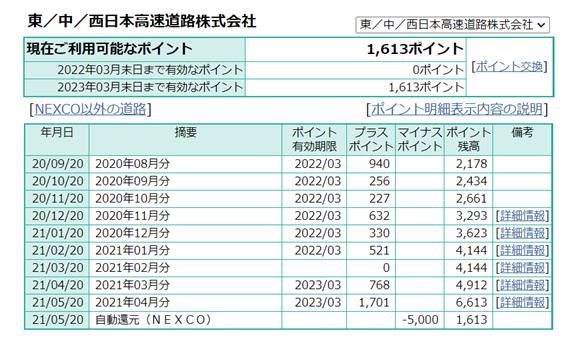f:id:SawayakaJiro:20210520135652p:plain