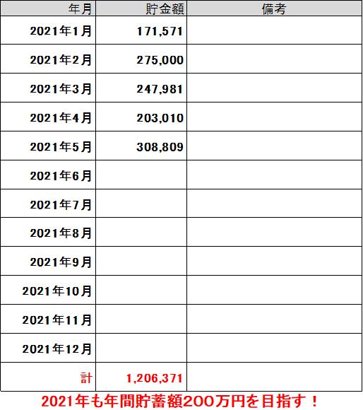 f:id:SawayakaJiro:20210528164717p:plain