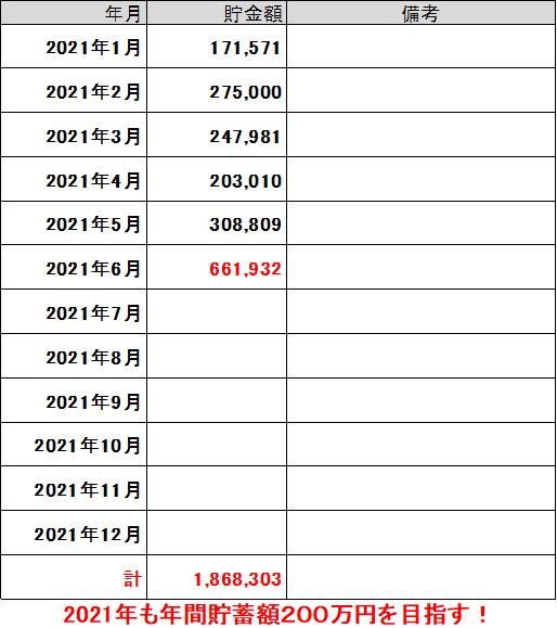 f:id:SawayakaJiro:20210701050938p:plain
