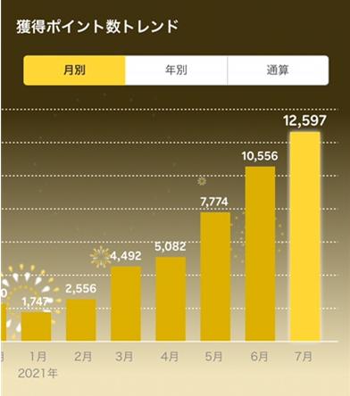 f:id:SawayakaJiro:20210716061212p:plain