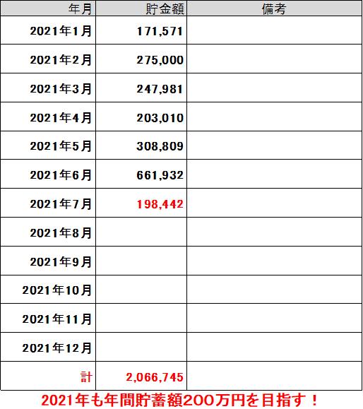 f:id:SawayakaJiro:20210727161205p:plain