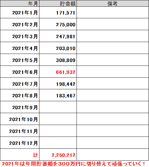 f:id:SawayakaJiro:20210901151747p:plain