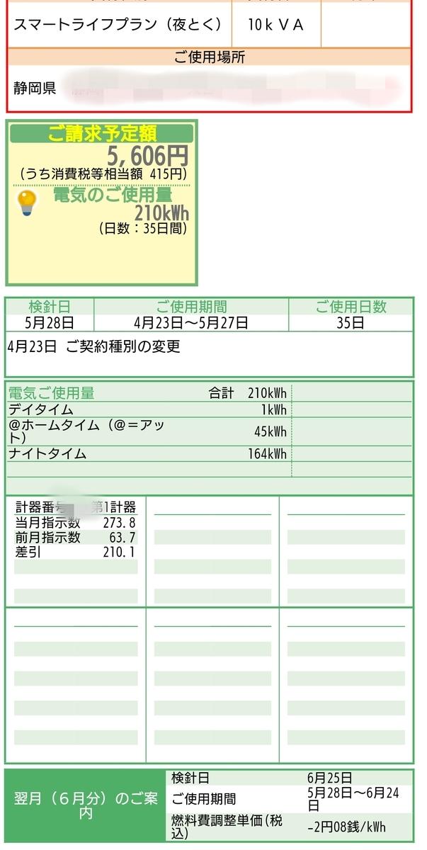 f:id:Sayacchi:20190601200237j:plain