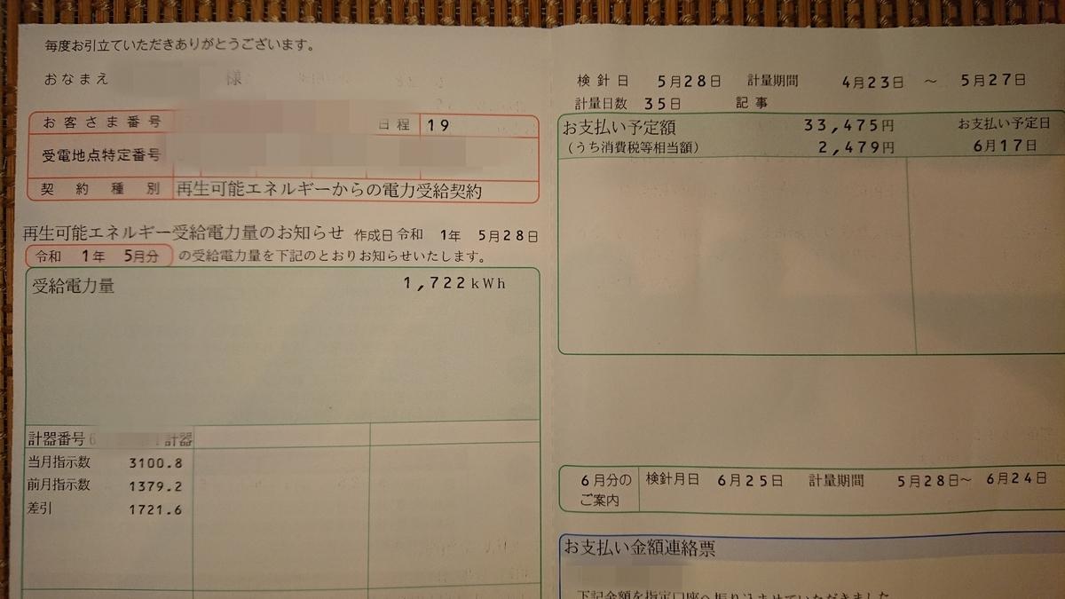 f:id:Sayacchi:20190601202958j:plain