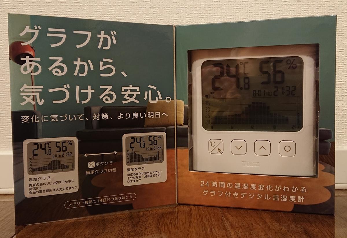 f:id:Sayacchi:20190609003003j:plain