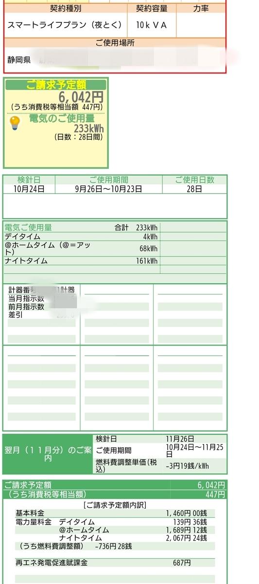 f:id:Sayacchi:20191030235602j:plain