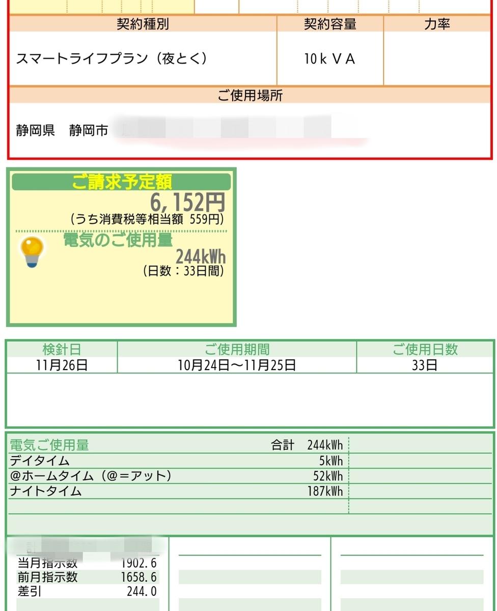 f:id:Sayacchi:20191210191158j:plain