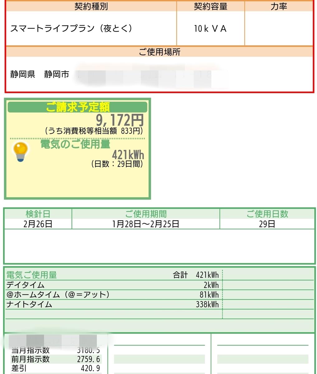 f:id:Sayacchi:20200317232146j:plain