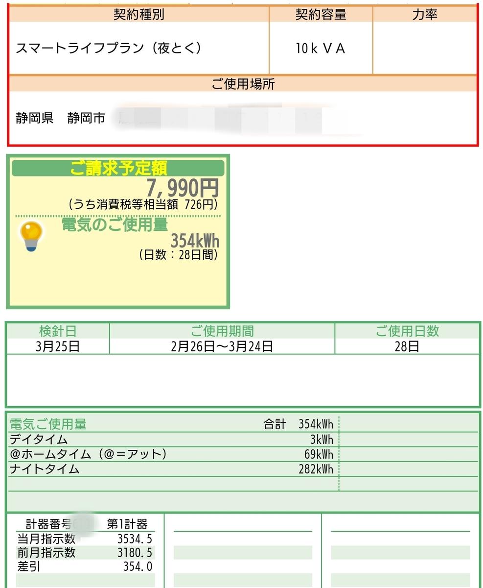 f:id:Sayacchi:20200330142543j:plain