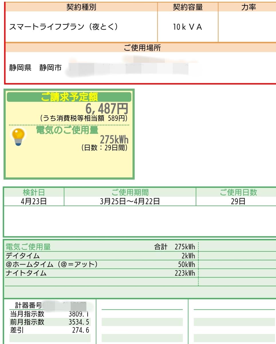 f:id:Sayacchi:20200501070814j:plain