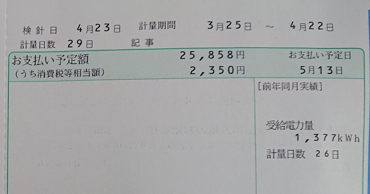 f:id:Sayacchi:20200501072346j:plain