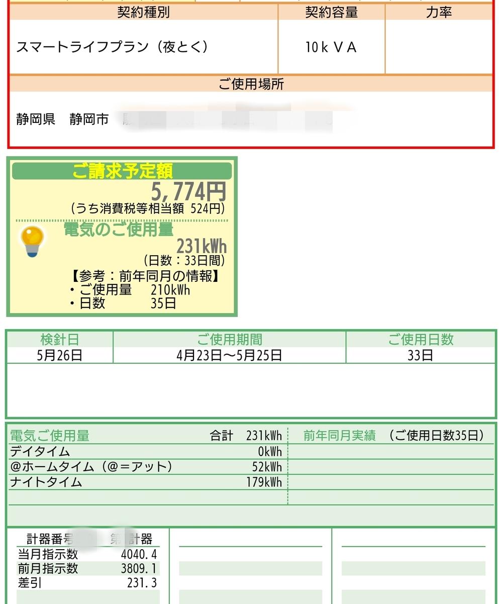 f:id:Sayacchi:20200601205057j:plain