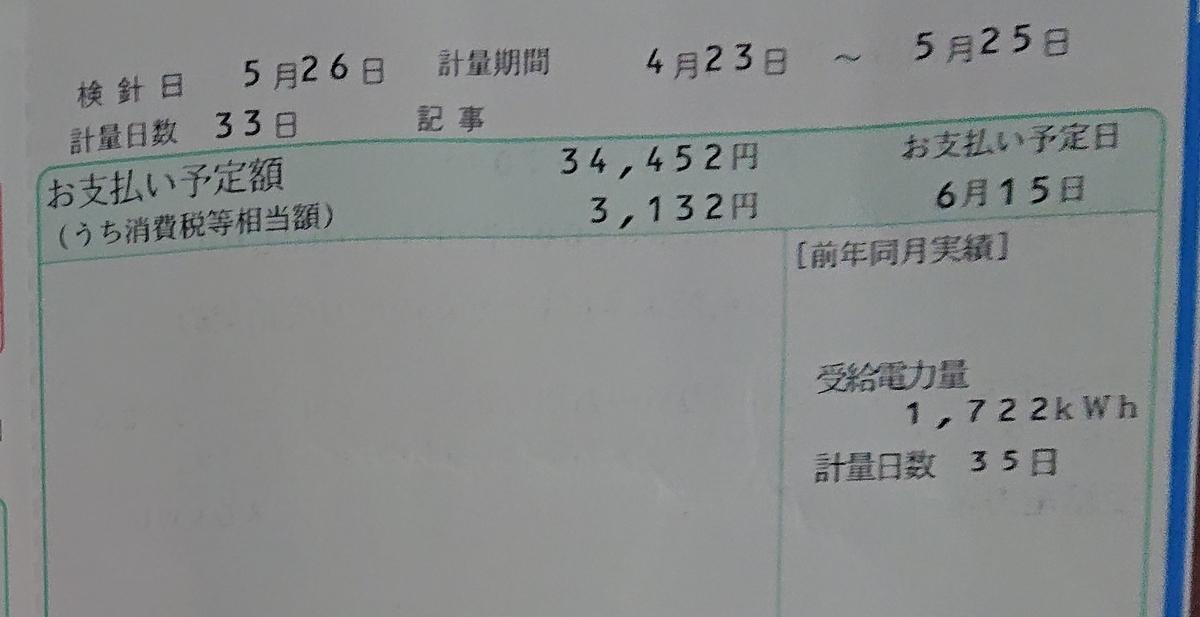 f:id:Sayacchi:20200602130326j:plain
