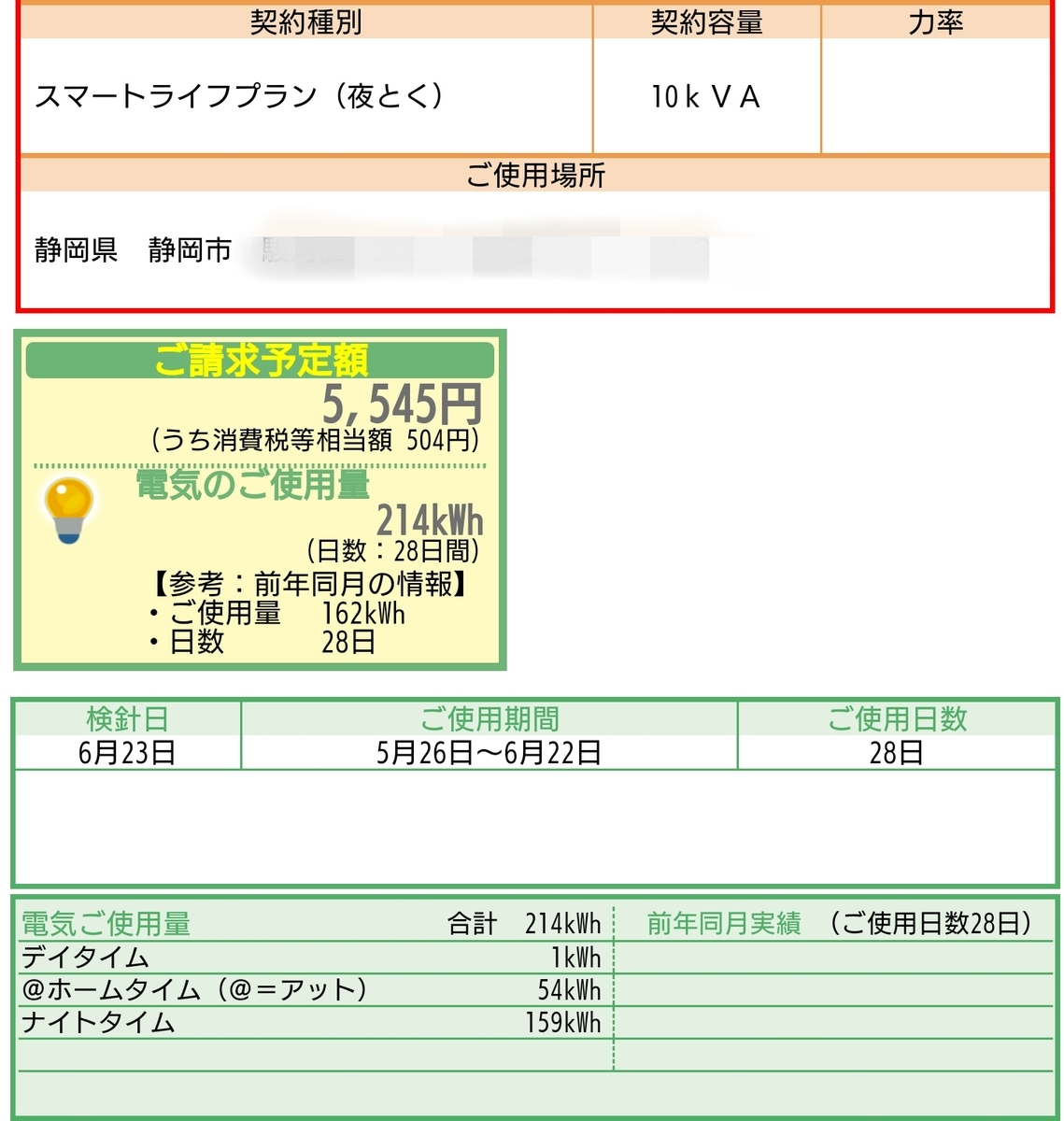 f:id:Sayacchi:20200705005510j:plain