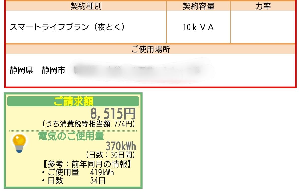 f:id:Sayacchi:20200925222727j:plain