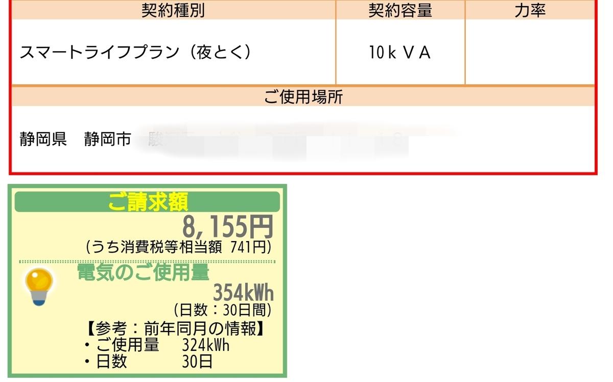 f:id:Sayacchi:20201012213319j:plain