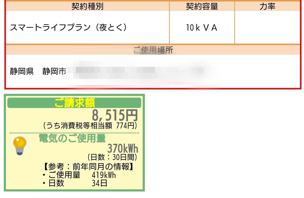f:id:Sayacchi:20211015010015j:plain