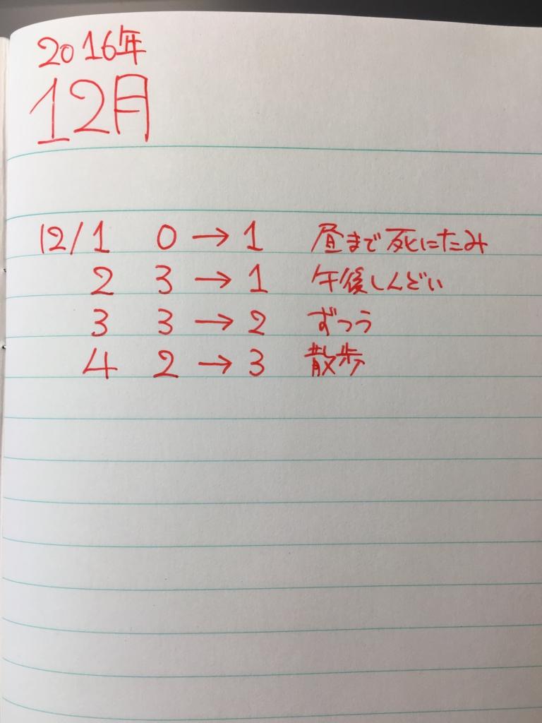 f:id:SayuLog:20161204135010j:plain
