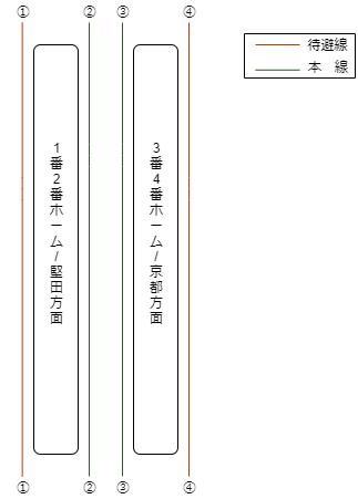 f:id:Sazzly:20200127213138p:plain