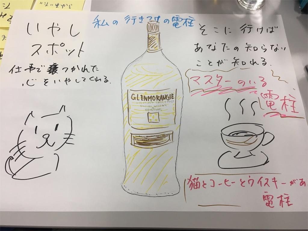 f:id:ScotchHayama:20161127144608j:image