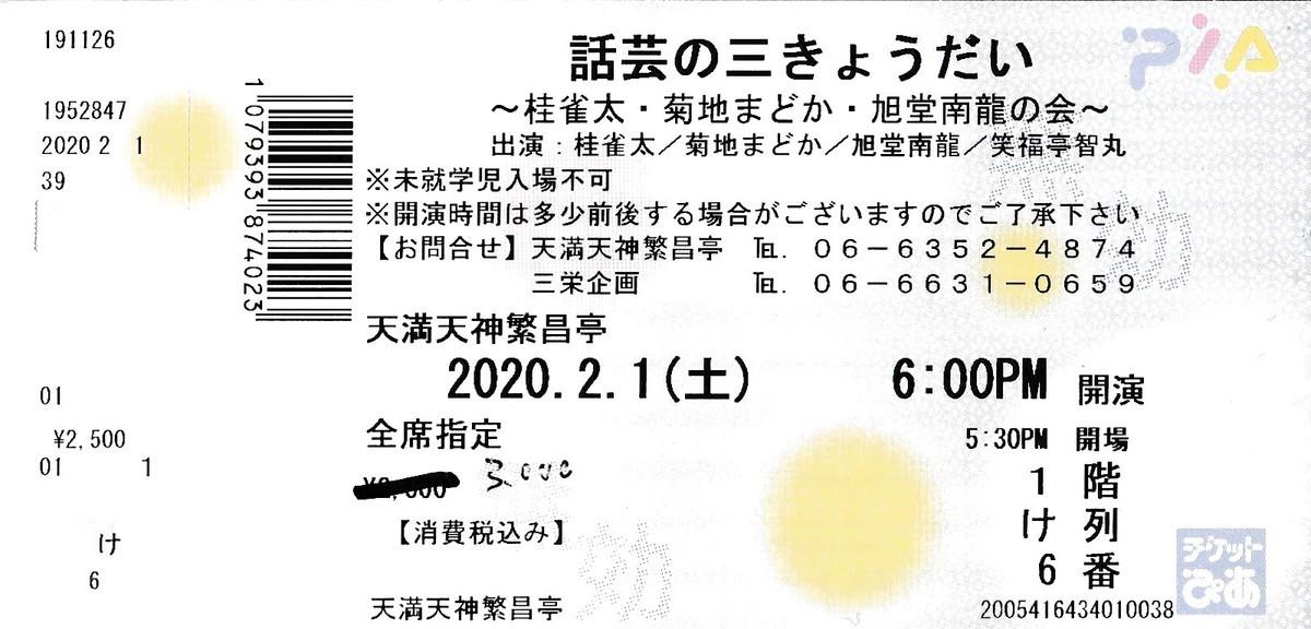 f:id:ScouseKats:20200203091750j:plain