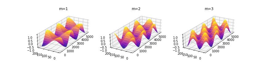 f:id:SedimentHydraulics:20200211132817p:plain