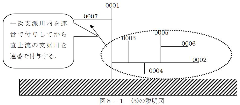 f:id:SedimentHydraulics:20210314111102p:plain