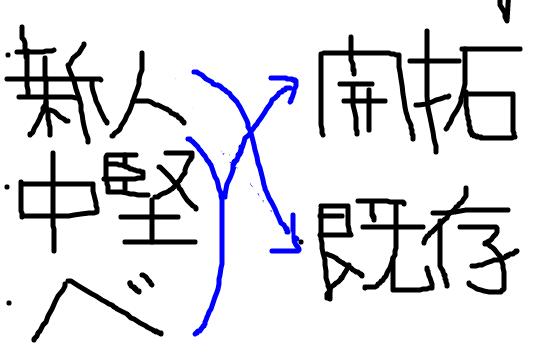 f:id:Seipon2:20160506004224p:plain