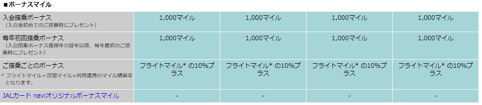 f:id:SeisoSakuya:20190412012849p:plain
