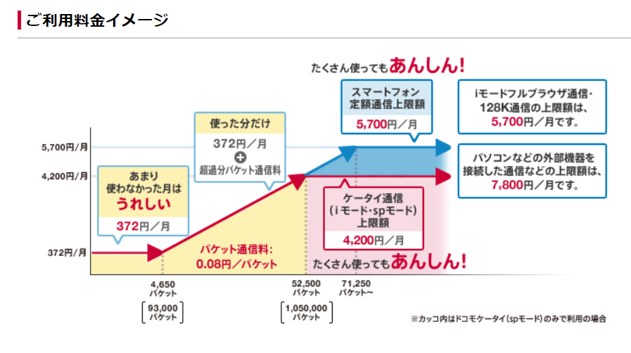 f:id:SeisoSakuya:20190418135354p:plain